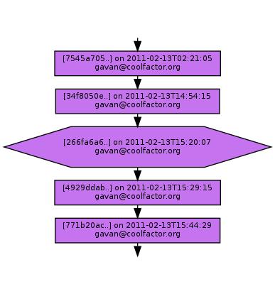 Ancestry of 266fa6a67e73f67581c4c8844d4ec9b62b10da46