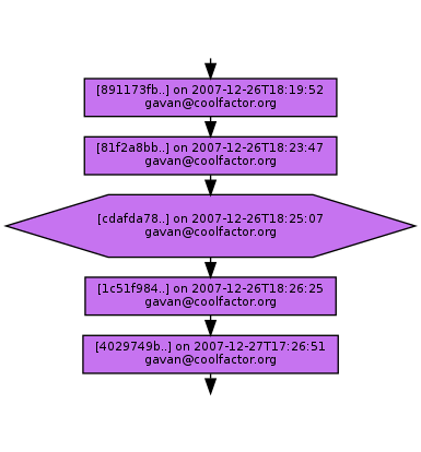Ancestry of cdafda78a5feba85c64bb1d0f3324ddaa4330ce4