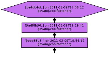 Ancestry of de4db4dfdb5b06db3036c818377dc60413897099